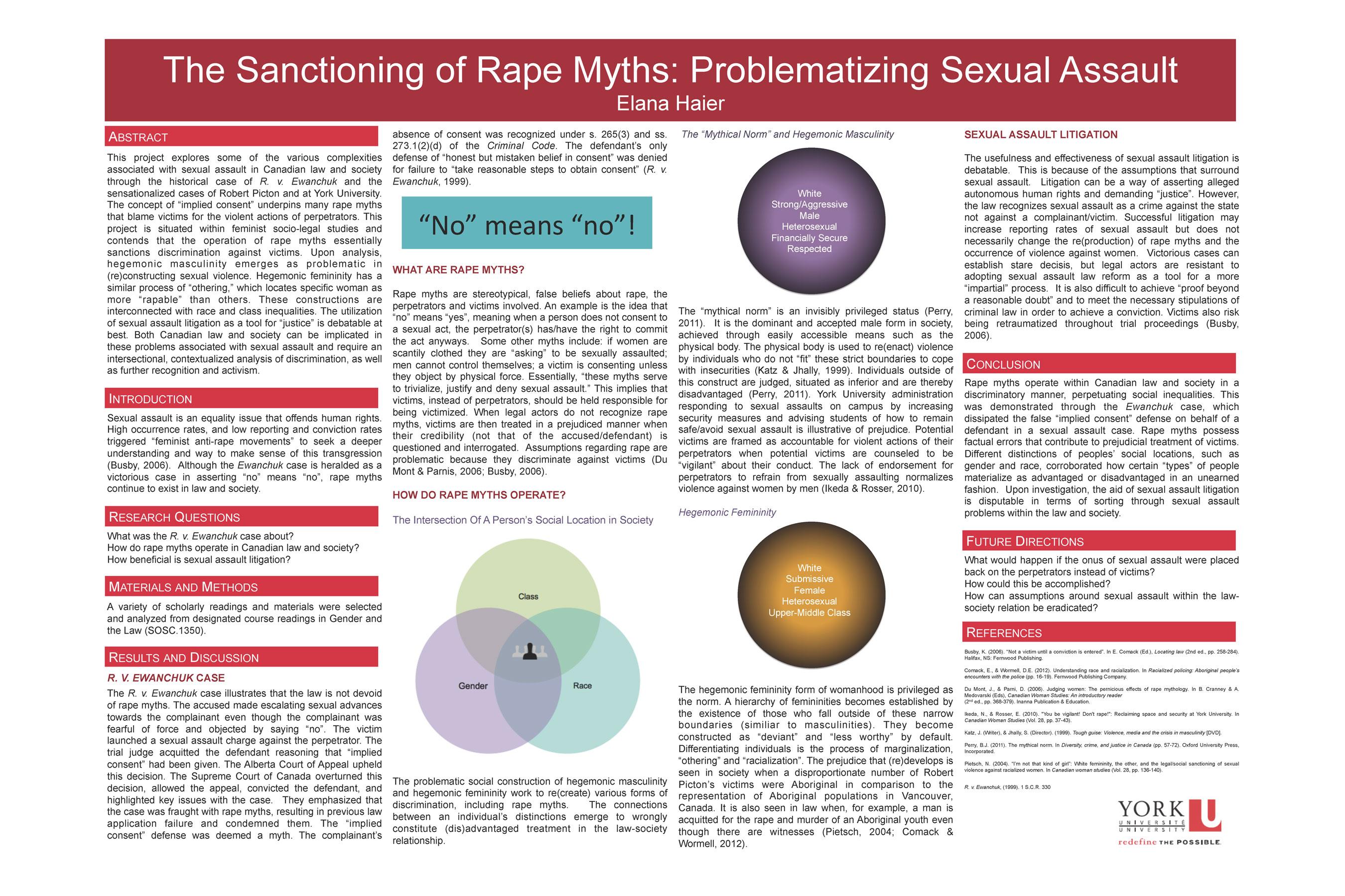 Elana Haier research poster