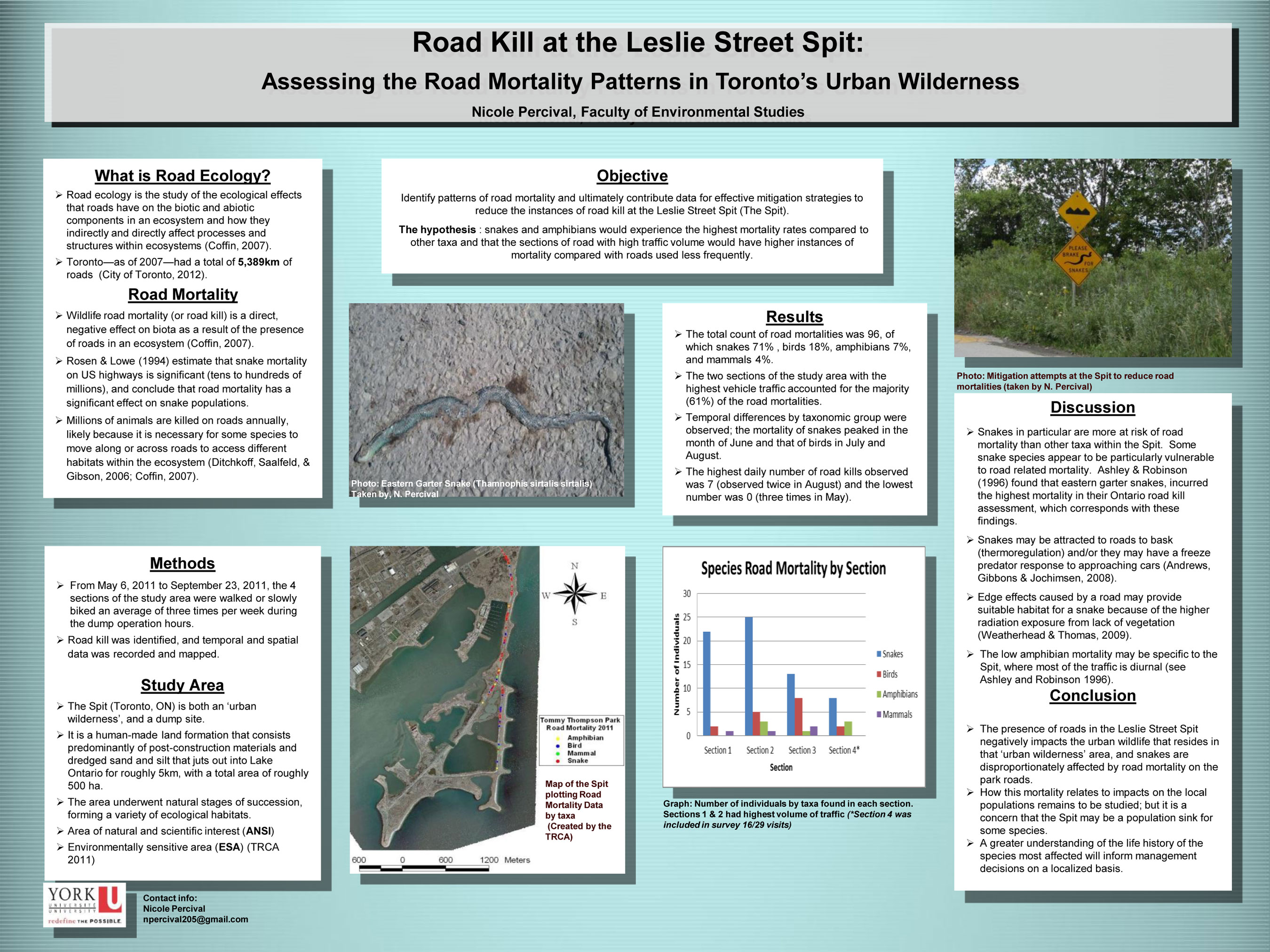 Nicole Percival's research poster